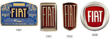 Fiat logo timeline
